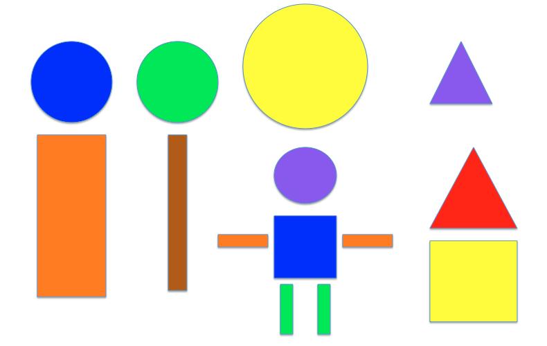 Vormenkaart basisvormen