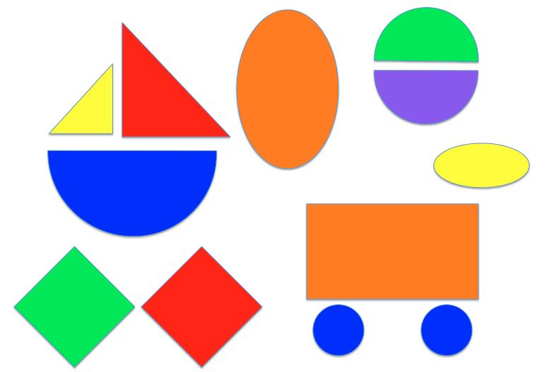 Basisvormen vormenkaart