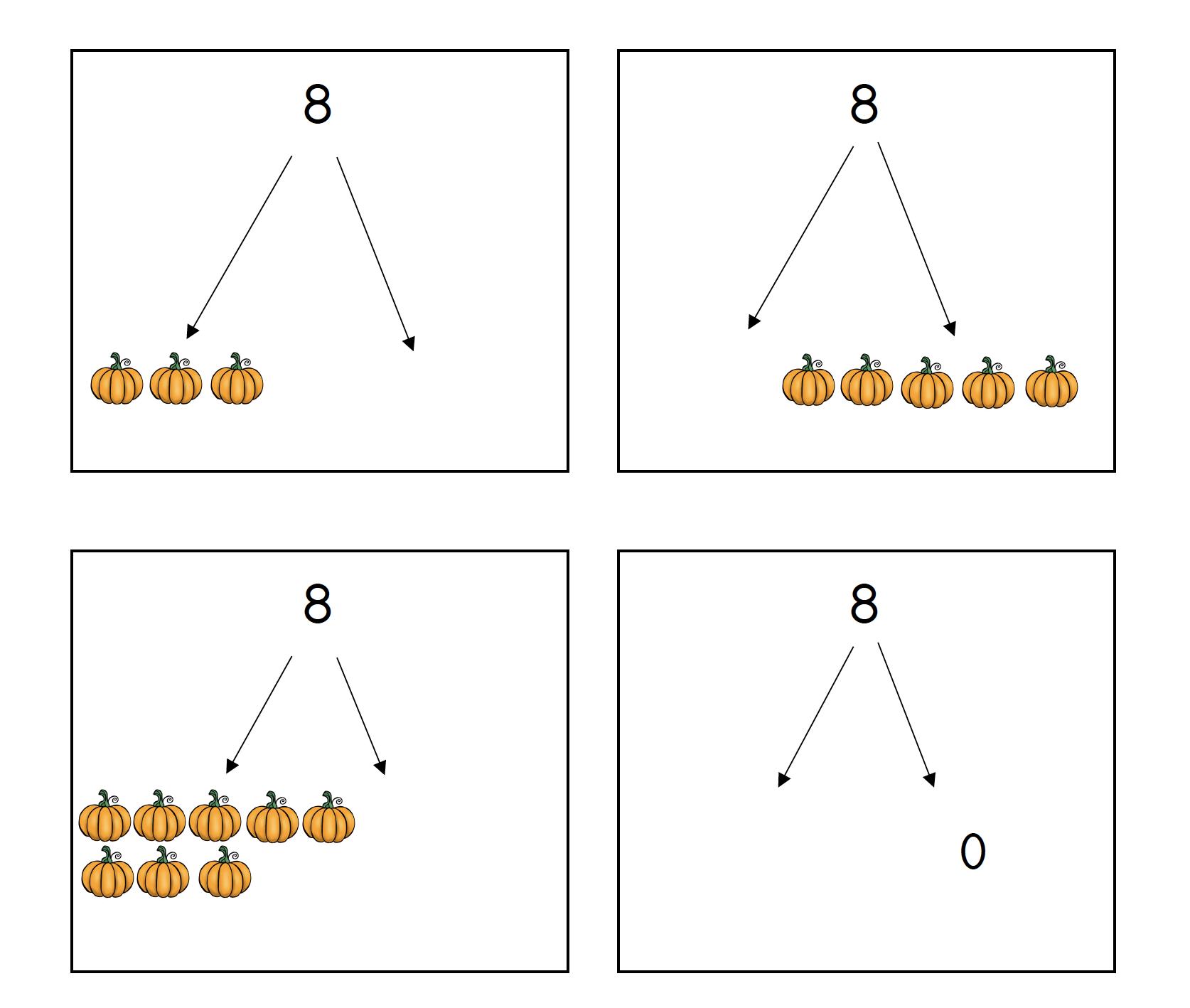 Splitskaarten groep 3 splitsen oefenen