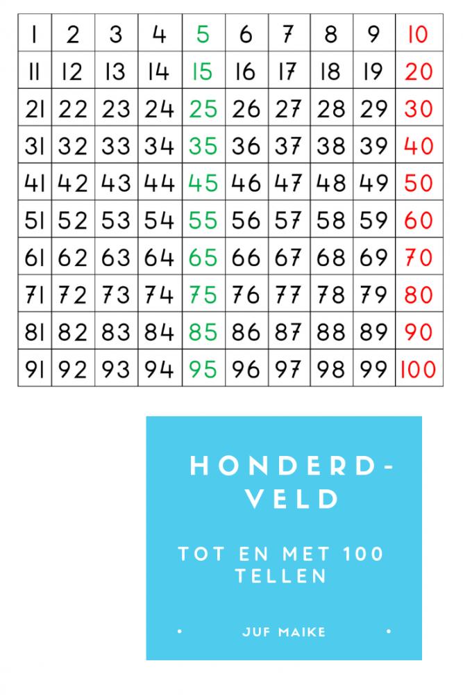 Honderdveld: tot en met 100 tellen