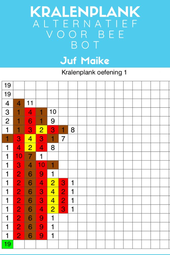 Kralenplank; Leren programmeren zonder Bee Bot of Blue Bot