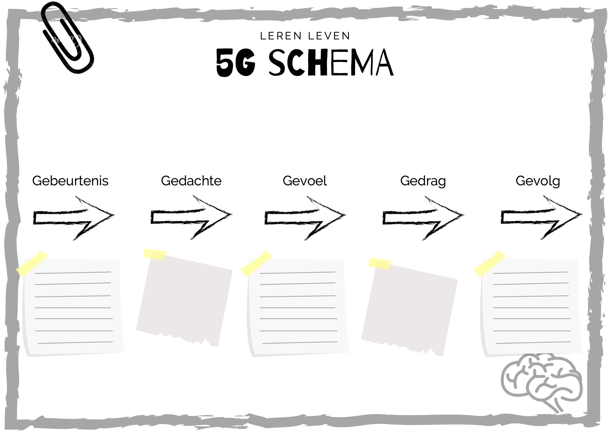 5G schema