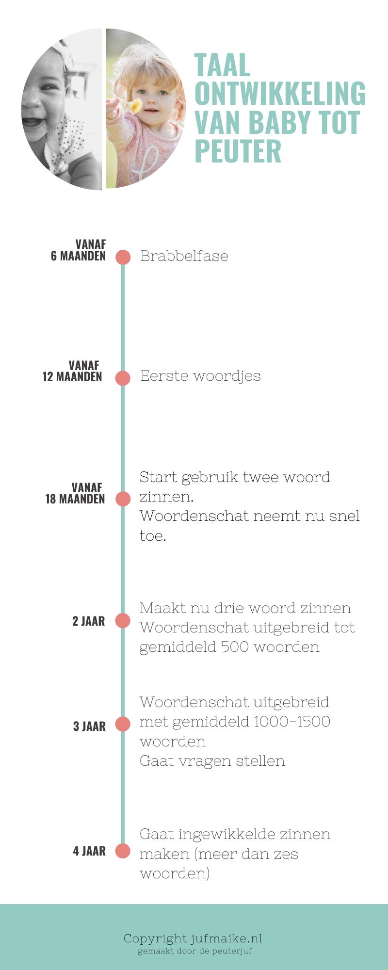 Infogram taal