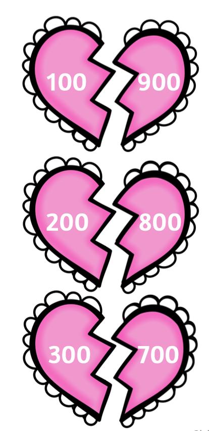 Splitsharten honderdtal